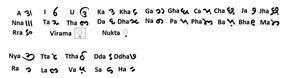 Mahajani Script Chart.