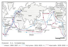 Hagemeister's circumnavigations