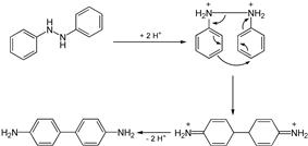 Benzidine rearrangement mechanism