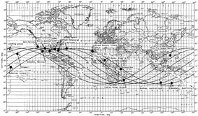 Mercury Tracking Network (NASA)