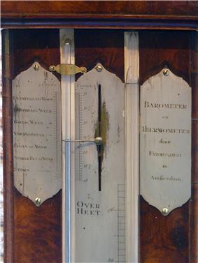 Fahrenheit thermo barometer