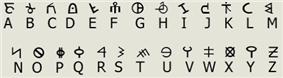 Alphabet of Nuwaubianism