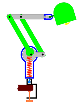 A compression spring with one parallelogram