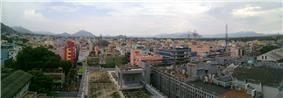 Vellore Panorama