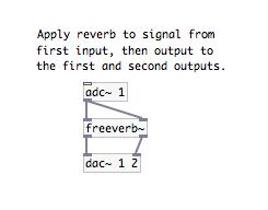 Reverb code