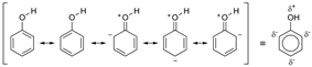 Mesomeric structures of phenol