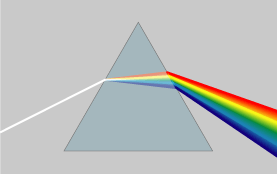 A white beam of light dispersed into different colors when passing through a triangular prism.