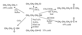 Some example reactions of 1-propanol