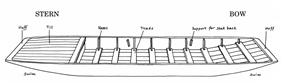 The construction of a Thames pleasure punt