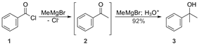 Benzoyl reacts with an excess of methylmagnesium Grignard to form a tertiary alcohol. Although a ketone intermediate is formed in the reaction, it cannot be isolated.