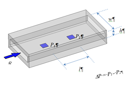 Rectangular Slit Viscometer/Rheometer