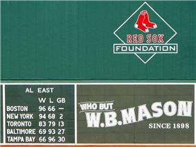 A board at Fenway Park displaying the final standings of the Major League Baseball American League East in 2007. Wins, Losses and Games Behind are shown.