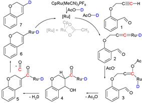Ru Catalyzed Cyclization of Terminal Alkynals to Cycloalkenes
