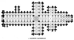 The plan of Salisbury Cathedral is a long Latin cross with an additional smaller transept towards the eastern end. A wide square at the crossing of the western transept marks the location of the central tower. A porch juts from the nave on the north side. A chapel extends from the square eastern end.