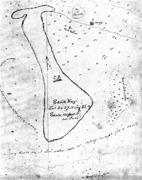 A sketch of an island's shape and its dimensions
