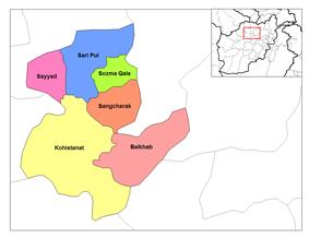 Districts of Sar-e Pol