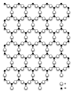 Crystalline SiO2)