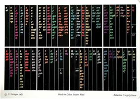 A chart consisting of columns of text in various colors