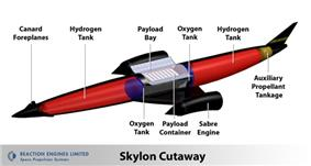 A diagram of Skylon's internal systems.