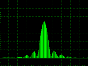 Radar Transmission Frequency Spectrum of a Trapezoid Pulse Profile