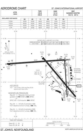 Transport Canada airport diagram