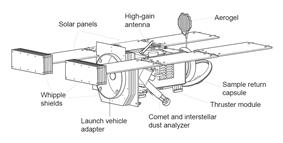 Diagram of the spacecraft