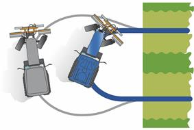 Illustration to show how the Super Steer works