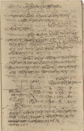 A page with angular Bengali handwriting and a square diagram.