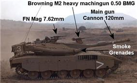 The more advanced, Merkava Mark III Baz model, with weaponry highlighted