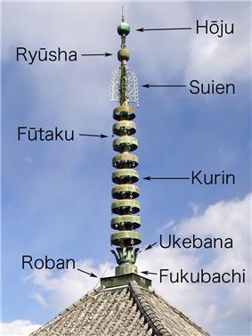 Wooden pagoda, sōrin