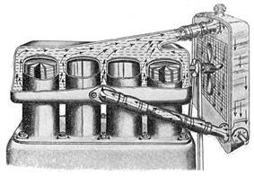 A sectioned view of the cylinder block, radiator and connecting hoses. The hoses link the tops and bottoms of each, without any pump but with an engine-driven cooling fan