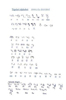 This is the alphabet of Tigalari script