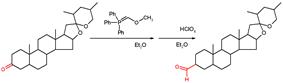 Scheme 2. Titogenone homologation