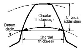 Tooth thickness.jpg