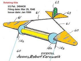 Diagram of a rotating kite