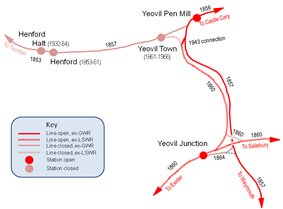 A map showing the Exeter to London line along the bottom, the Bristol to Weymouth line down the right side, and the closed line to Taunton joining from top left