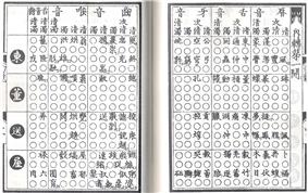 table of 23 columns and 16 rows, with Chinese characters in some cells